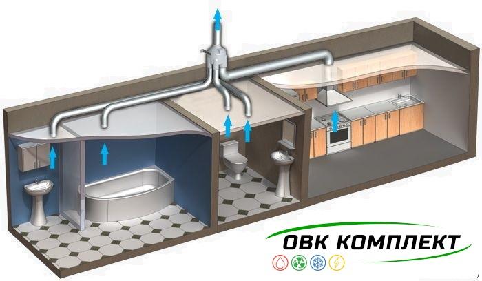 vityazhnye-ventilyatory